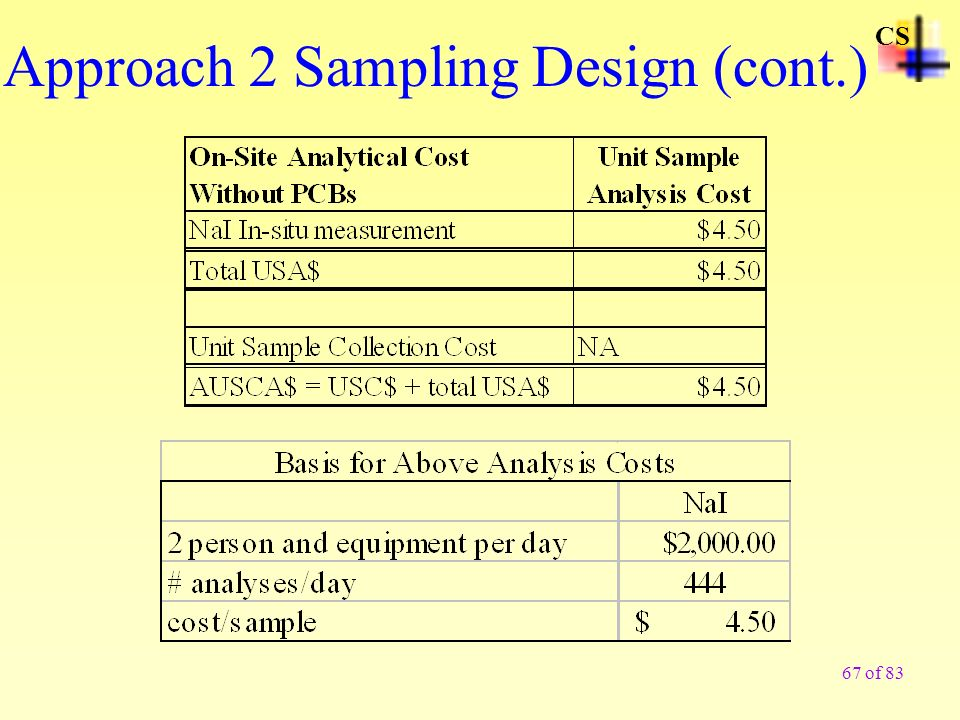 Approach 2 Sampling Design (cont.)