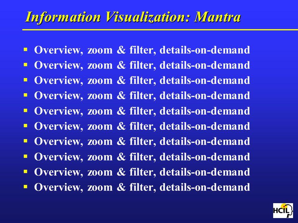Information Visualization: Mantra