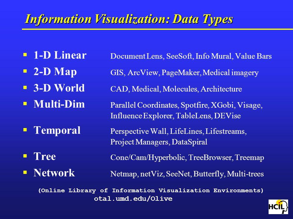 Information Visualization: Data Types