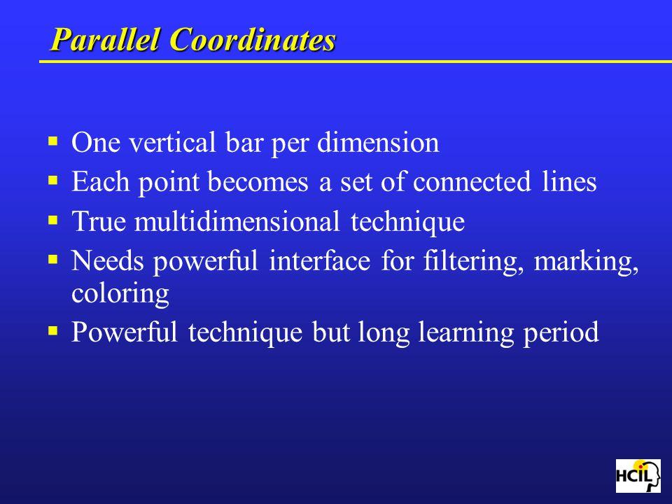 Parallel Coordinates One vertical bar per dimension
