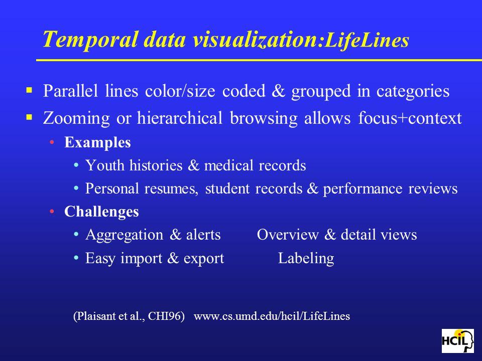 Temporal data visualization:LifeLines