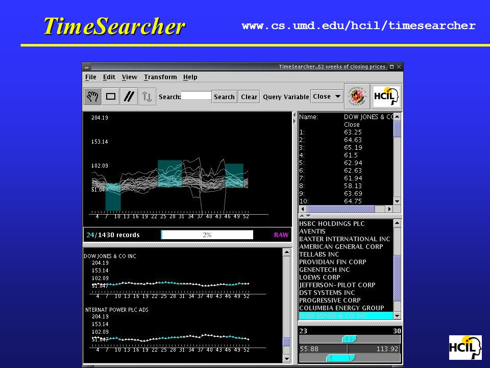 TimeSearcher www.cs.umd.edu/hcil/timesearcher