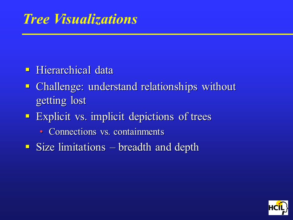 Tree Visualizations Hierarchical data