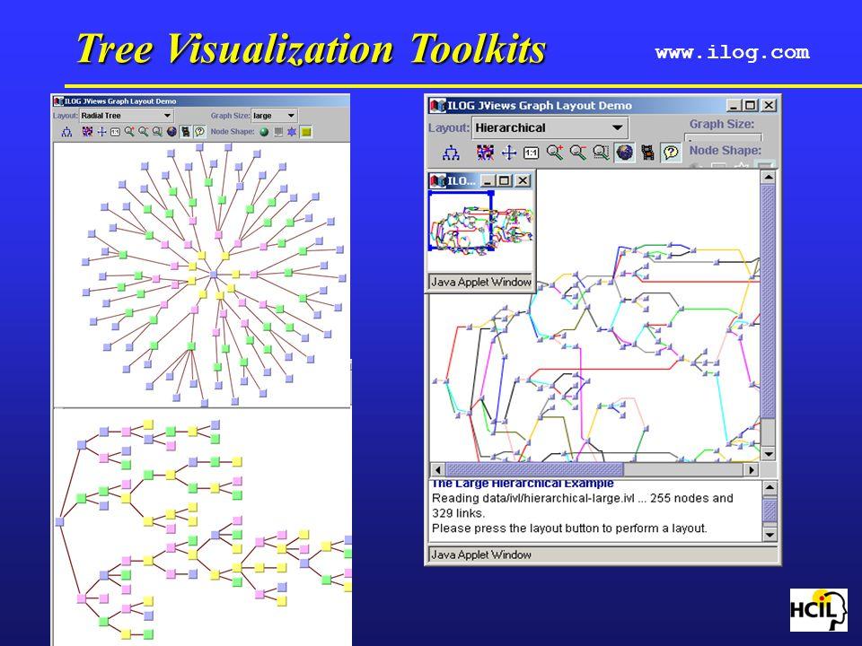 Tree Visualization Toolkits