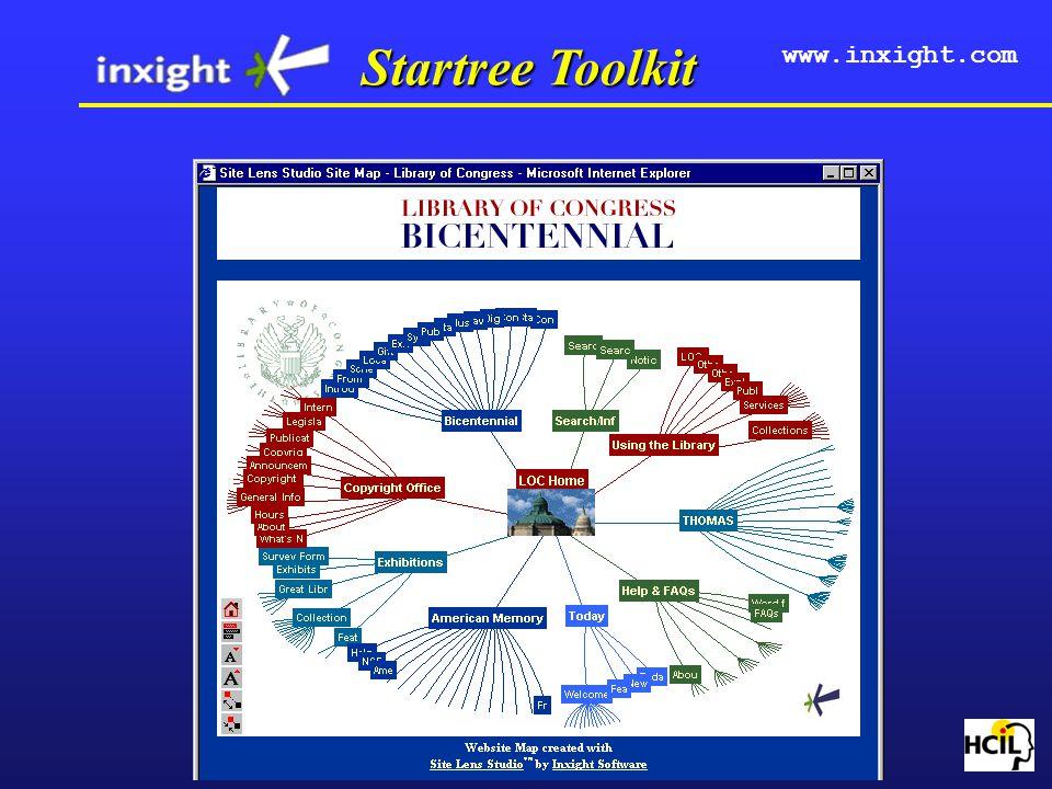 Startree Toolkit www.inxight.com