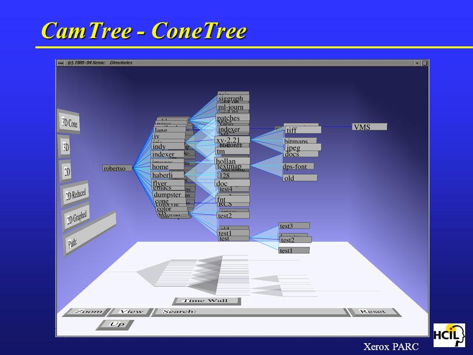 CamTree - ConeTree Xerox PARC