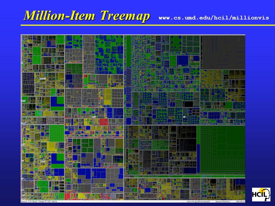 Million-Item Treemap www.cs.umd.edu/hcil/millionvis