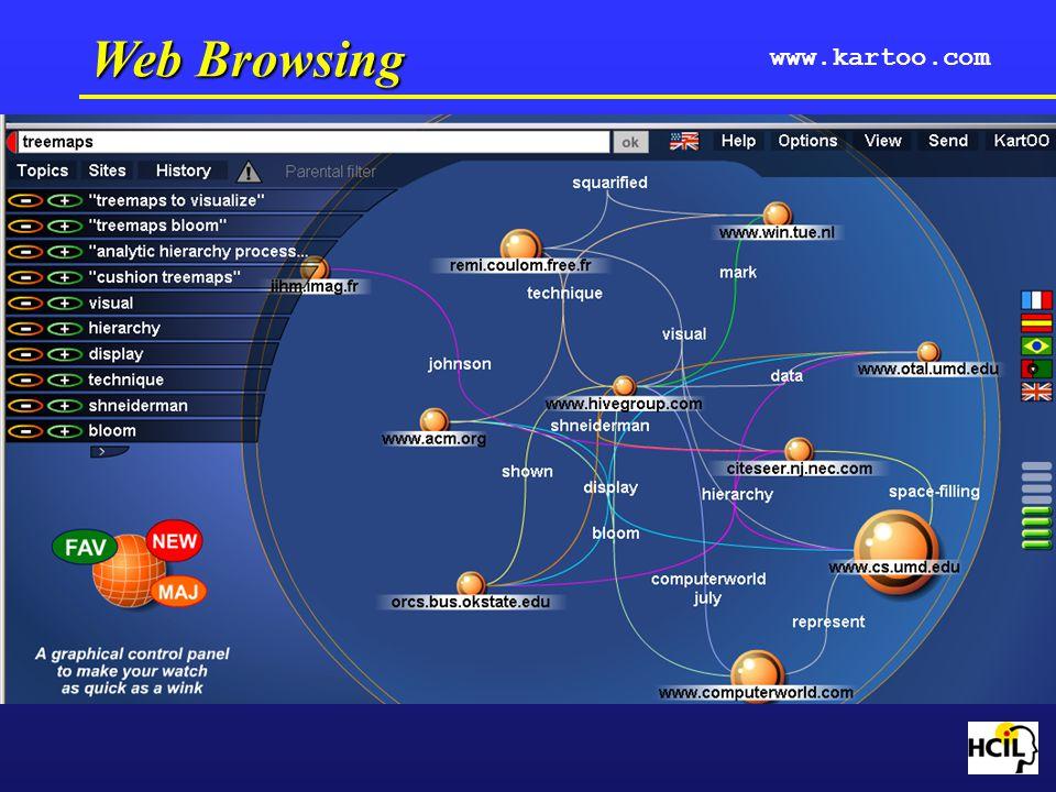 Web Browsing www.kartoo.com