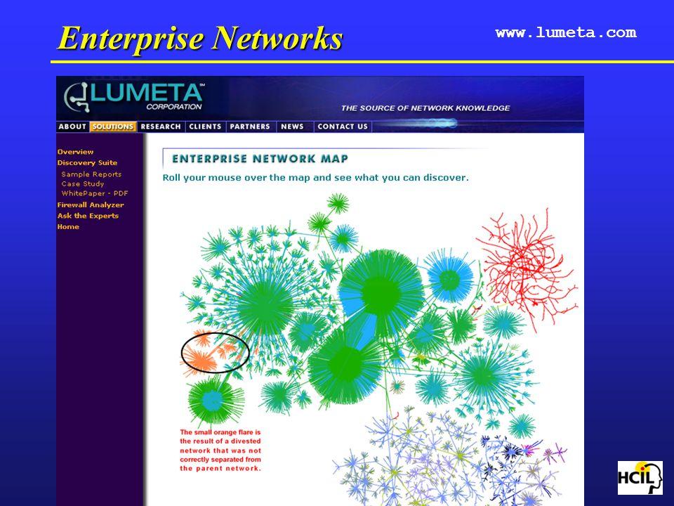 Enterprise Networks www.lumeta.com