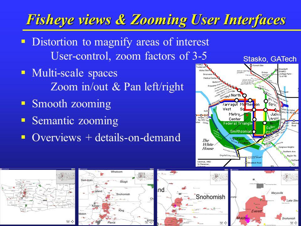 Fisheye views & Zooming User Interfaces