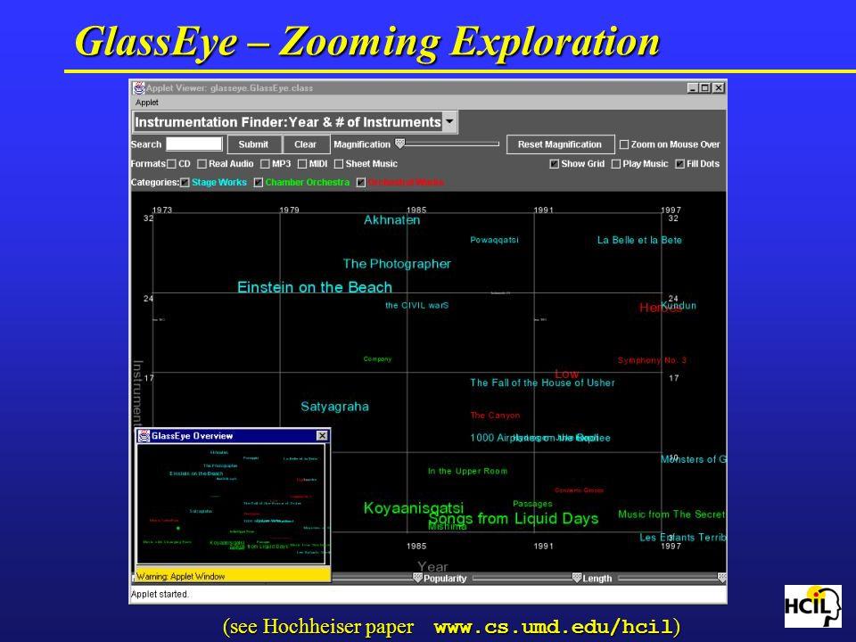 GlassEye – Zooming Exploration