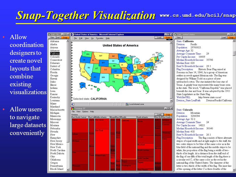 Snap-Together Visualization