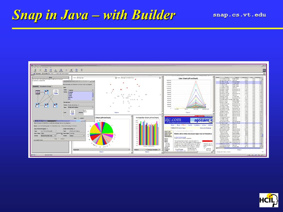 Snap in Java – with Builder