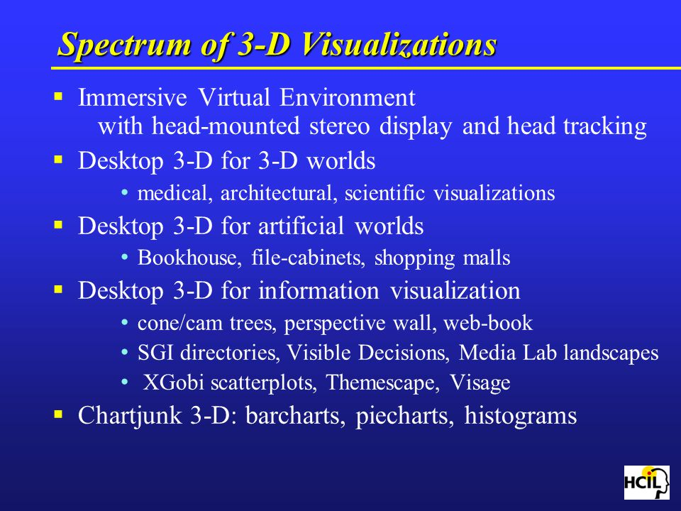 Spectrum of 3-D Visualizations