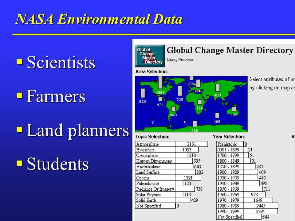 NASA Environmental Data