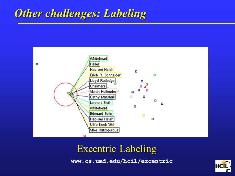 Other challenges: Labeling