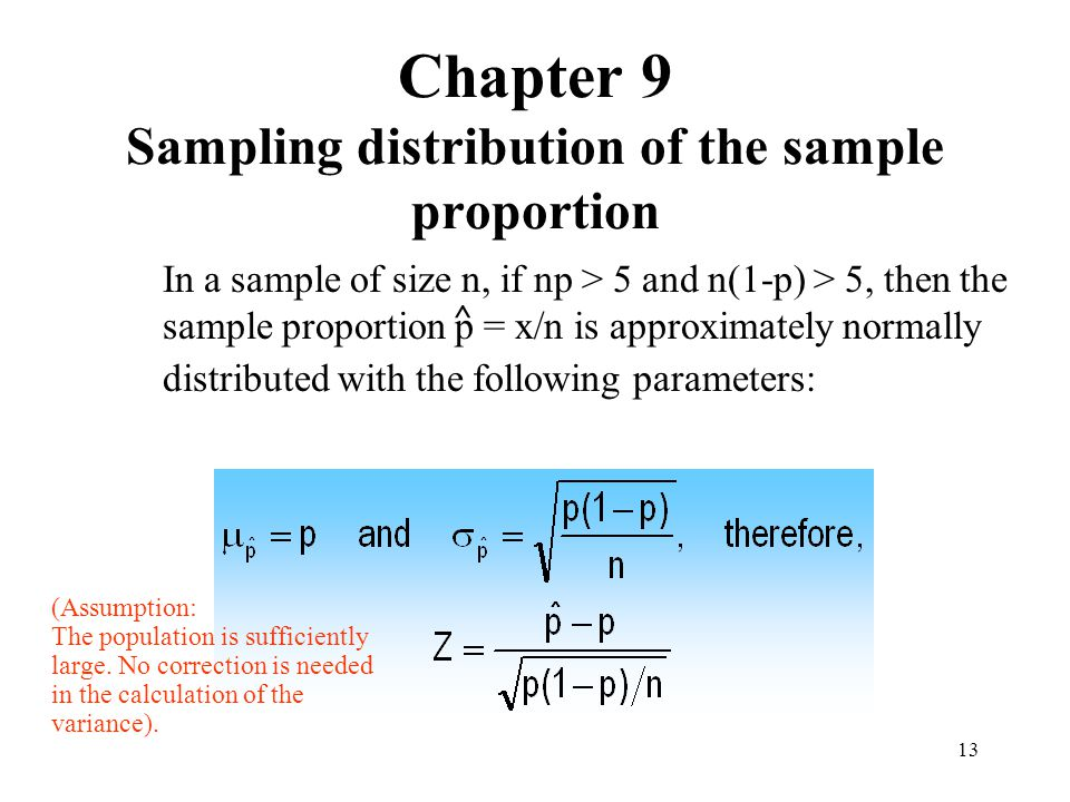 Chapter 9 Sampling distribution of the sample proportion