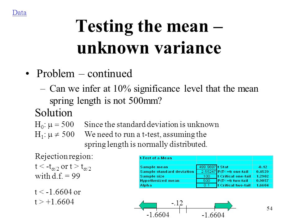 Testing the mean – unknown variance