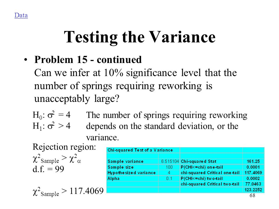 Data Testing the Variance.