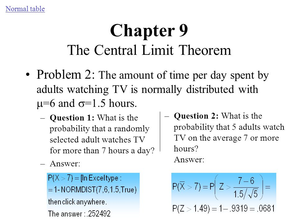 Chapter 9 The Central Limit Theorem