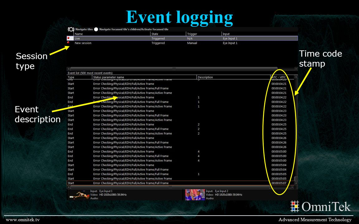 Event logging Time code stamp Session type Event description