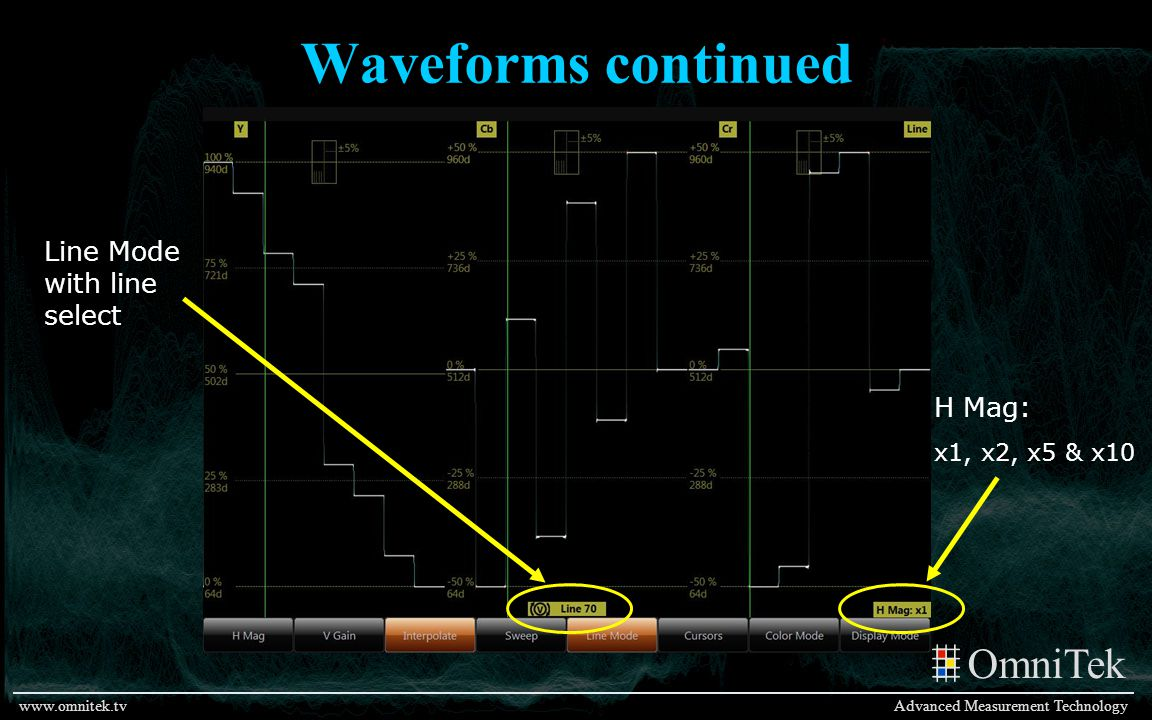 Waveforms continued Line Mode with line select H Mag: x1, x2, x5 & x10