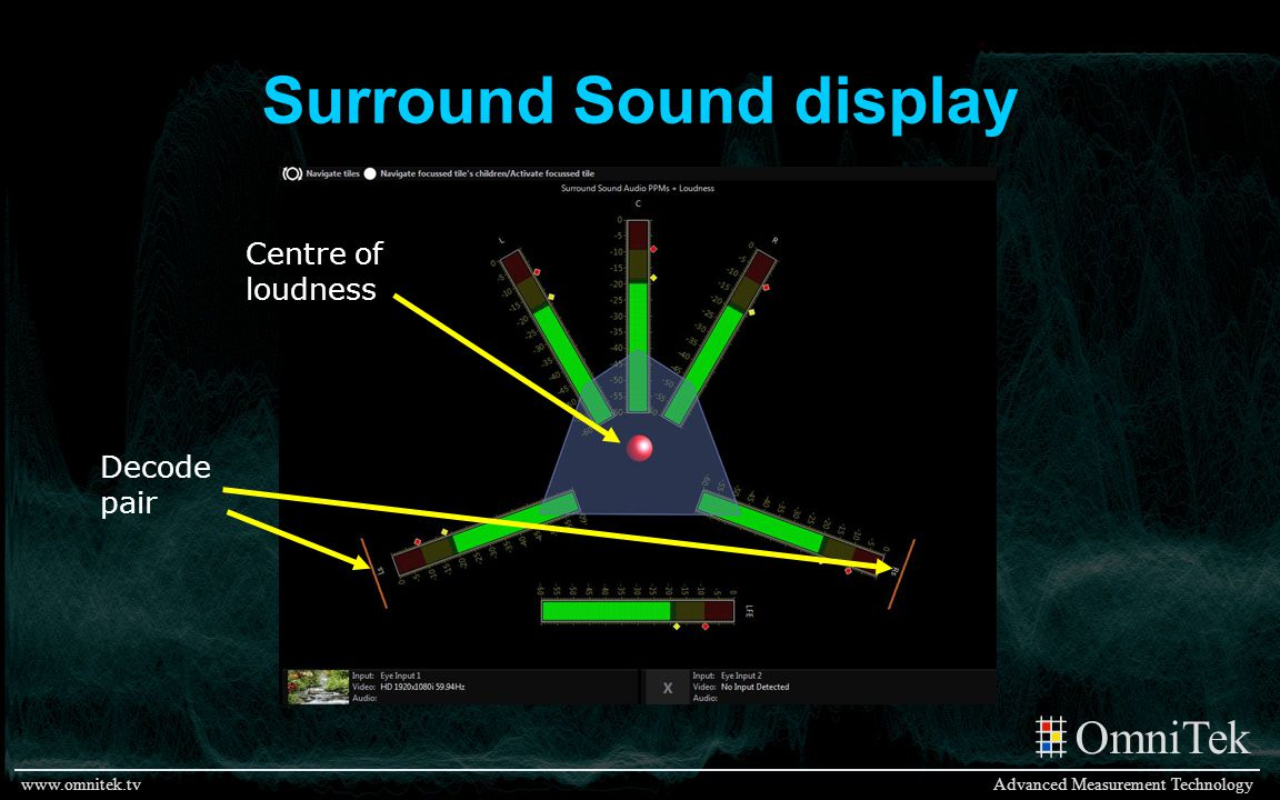 Surround Sound display