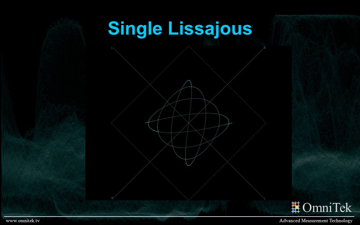 Single Lissajous