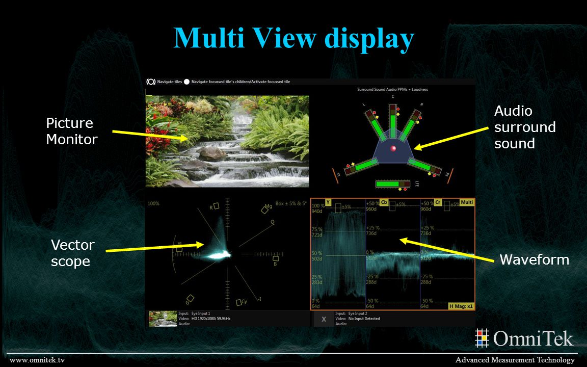 Multi View display Audio surround sound Picture Monitor Vector scope
