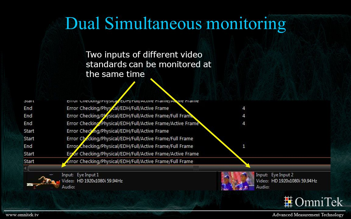 Dual Simultaneous monitoring