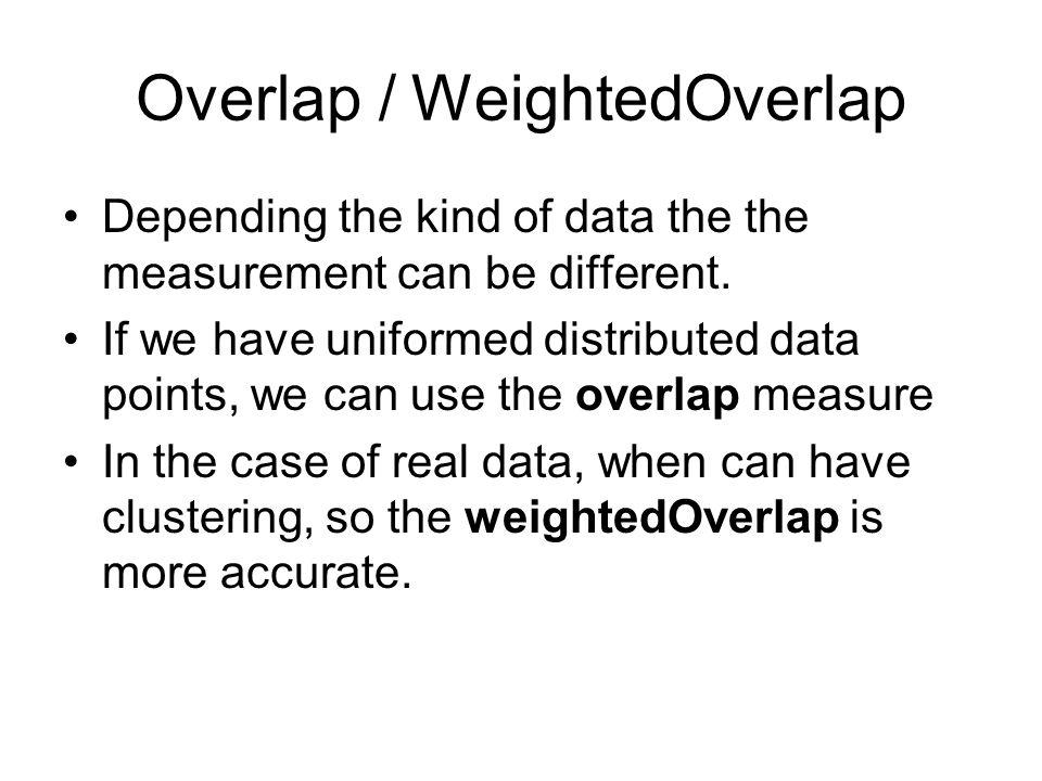 Overlap / WeightedOverlap