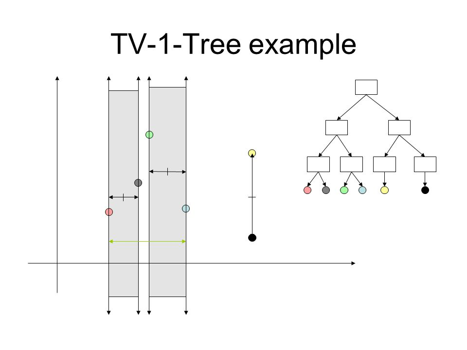 TV-1-Tree example
