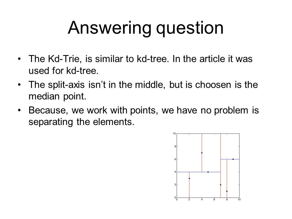 Answering question The Kd-Trie, is similar to kd-tree. In the article it was used for kd-tree.