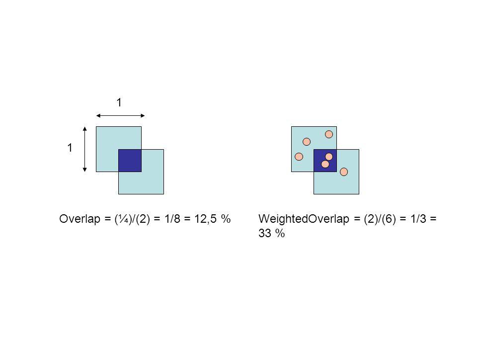 1 1 Overlap = (¼)/(2) = 1/8 = 12,5 % WeightedOverlap = (2)/(6) = 1/3 = 33 %