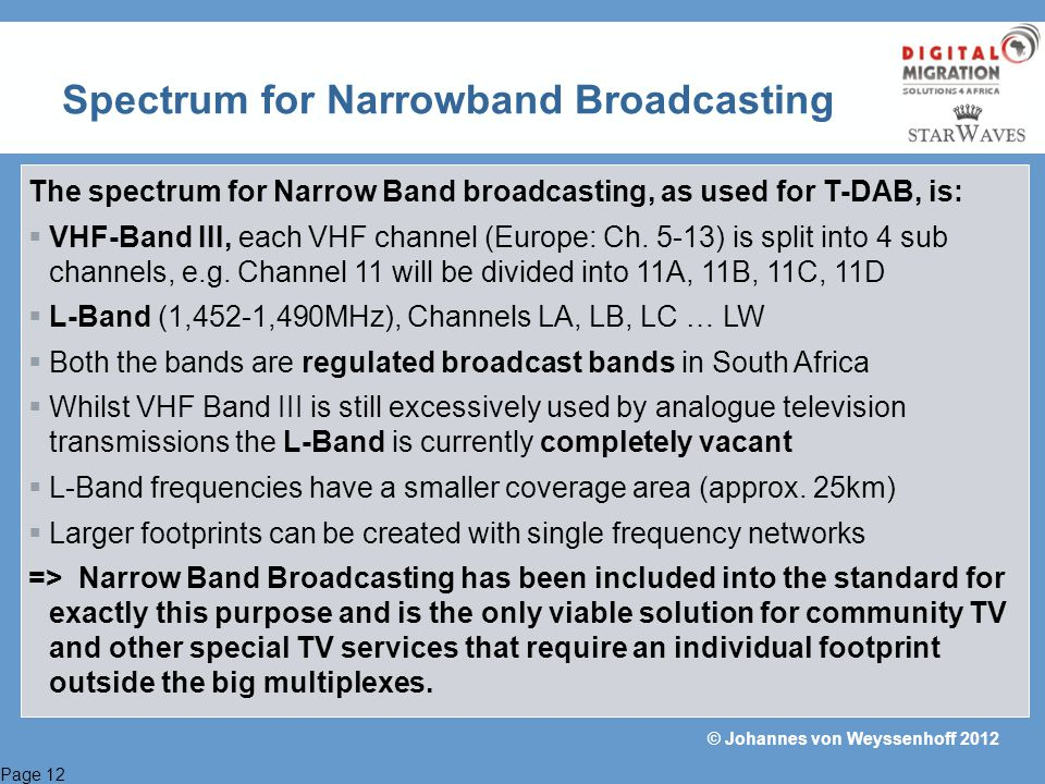 Spectrum for Narrowband Broadcasting