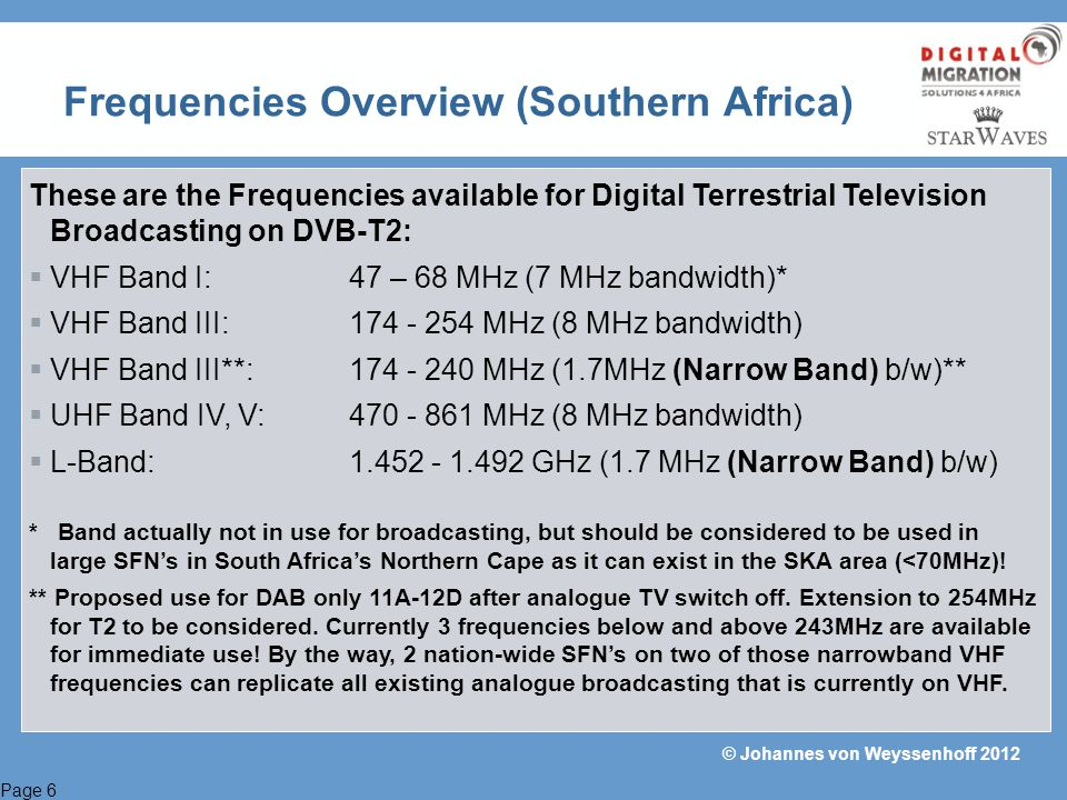 Frequencies Overview (Southern Africa)