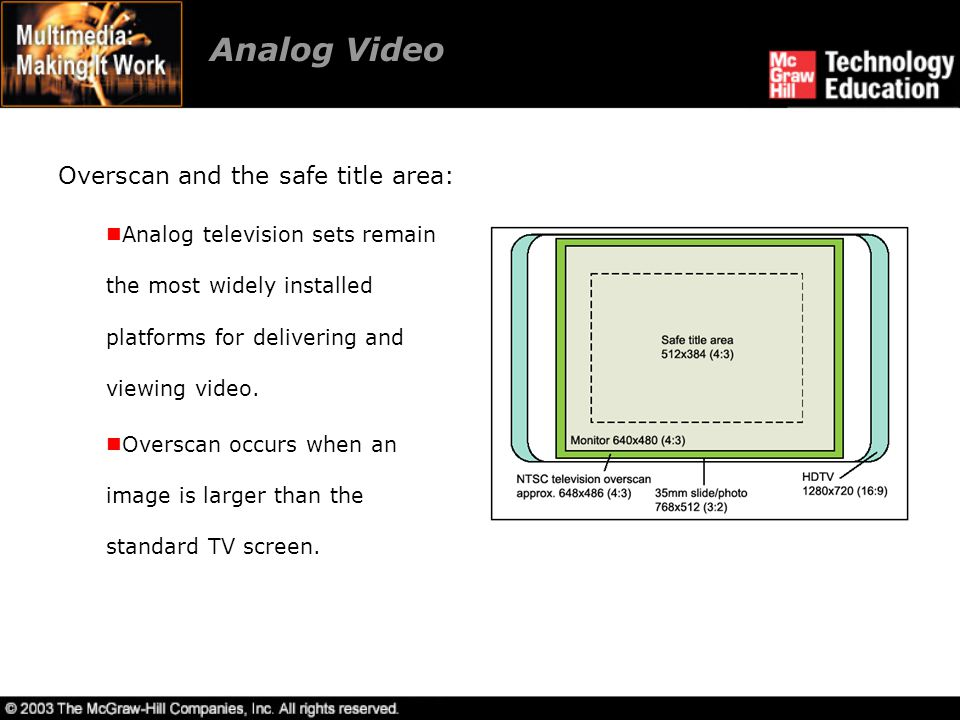 Analog Video Overscan and the safe title area:
