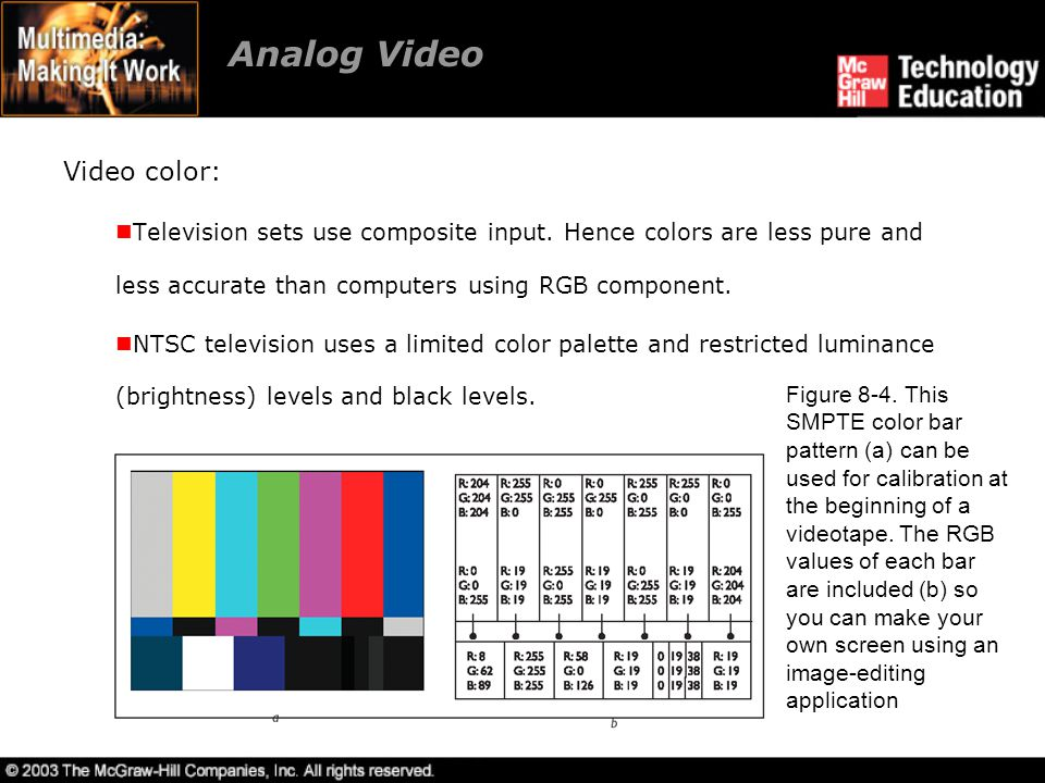 Analog Video Video color: