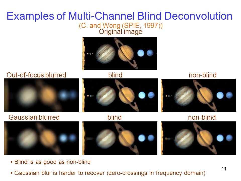 Examples of Multi-Channel Blind Deconvolution