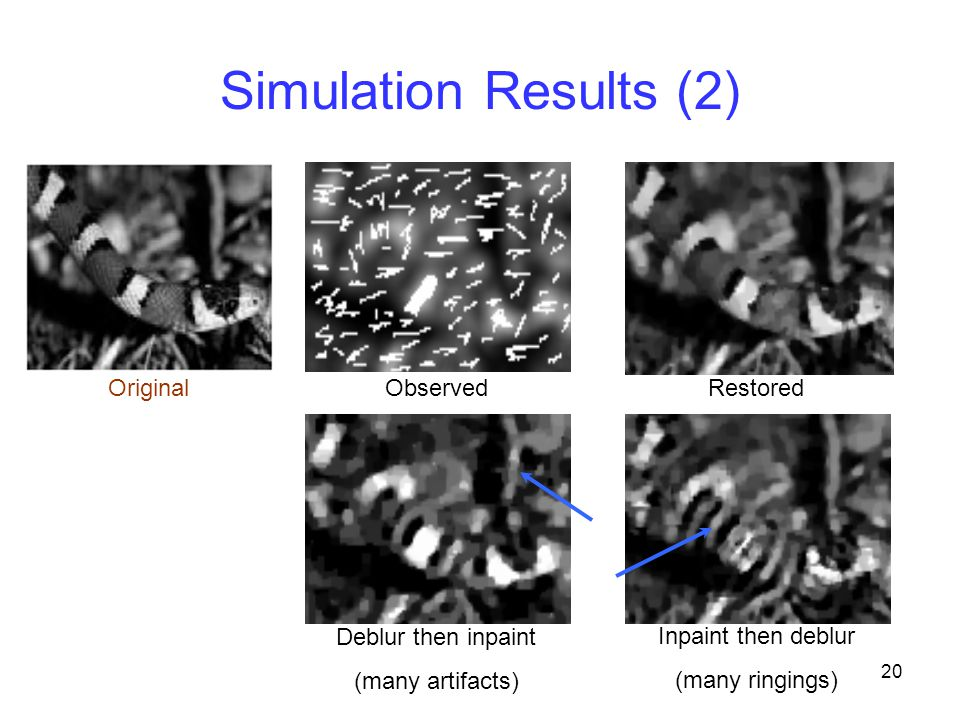 Simulation Results (2) Original Observed Restored Deblur then inpaint