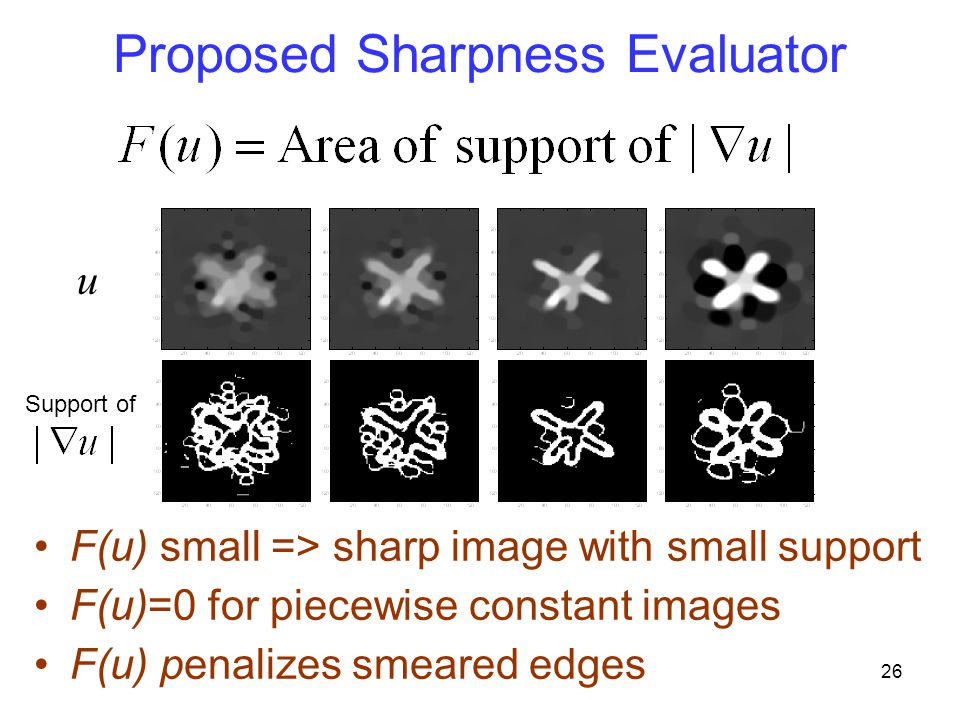 Proposed Sharpness Evaluator