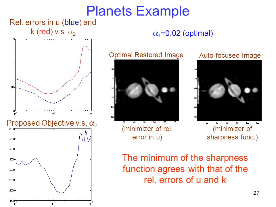 Planets Example 1=0.02 (optimal)