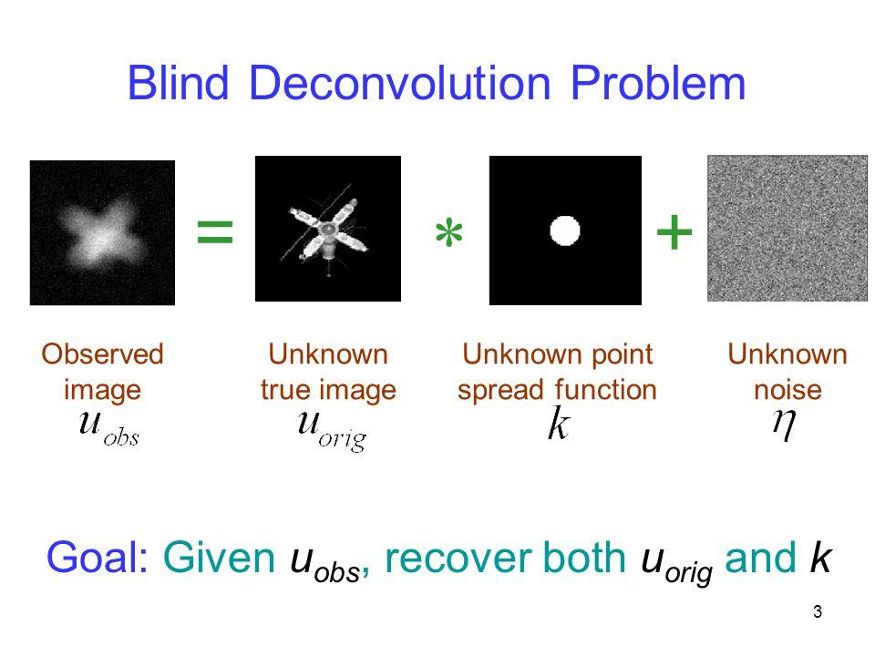 Blind Deconvolution Problem