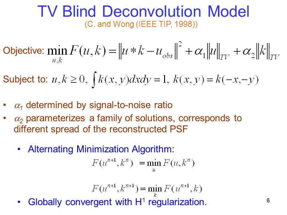 TV Blind Deconvolution Model