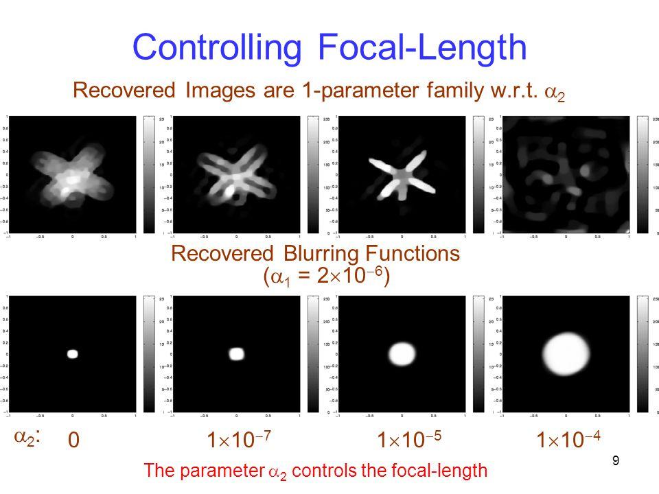 Controlling Focal-Length