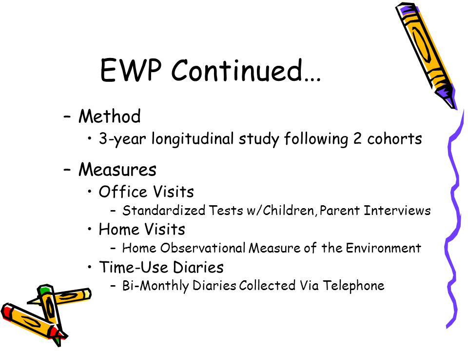 EWP Continued… Method Measures