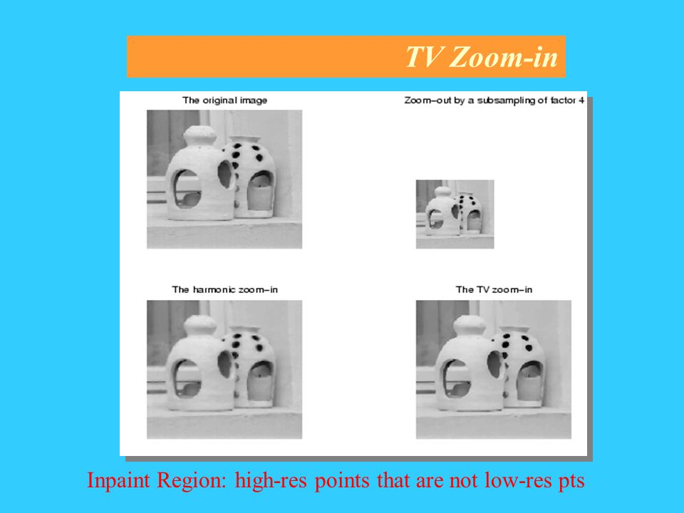 TV Zoom-in Inpaint Region: high-res points that are not low-res pts