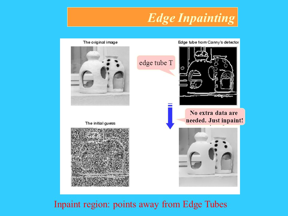 Edge Inpainting Inpaint region: points away from Edge Tubes