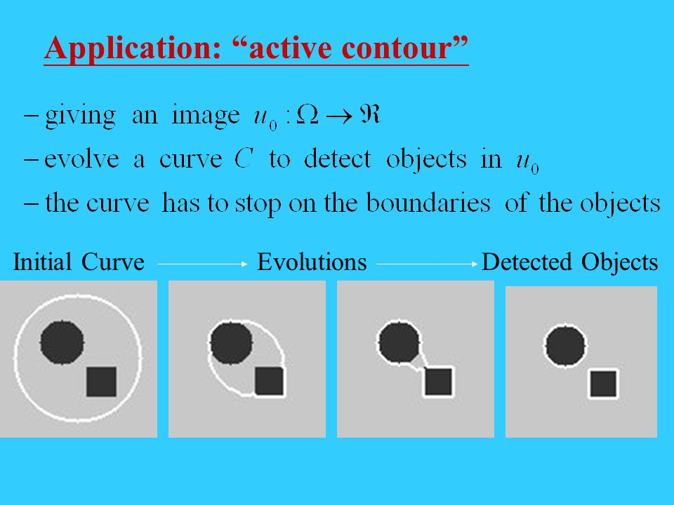 Application: active contour
