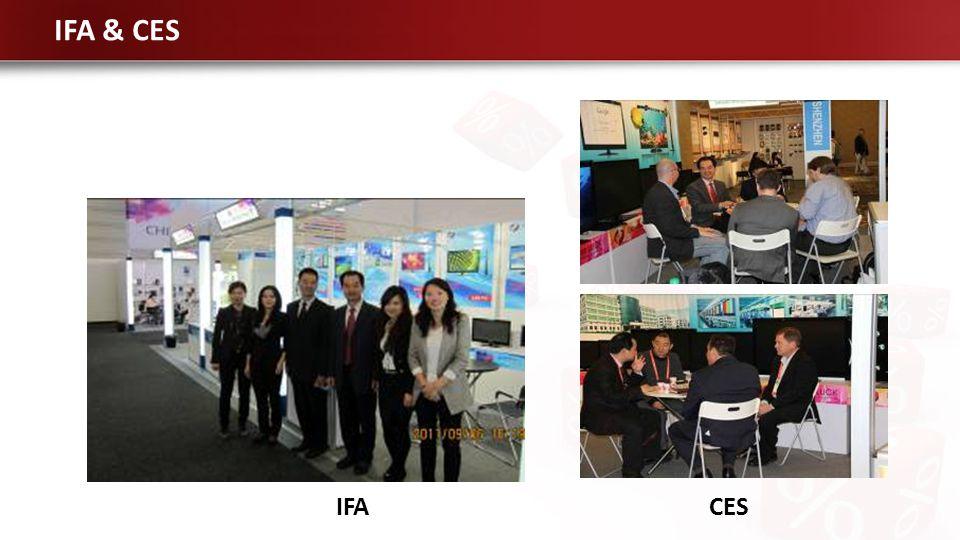 IFA & CES IFA CES